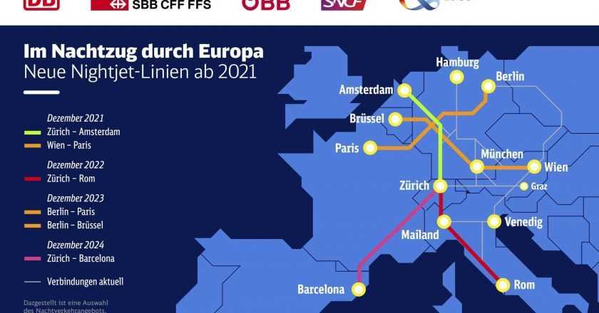 Revin trenurile de noapte în Europa